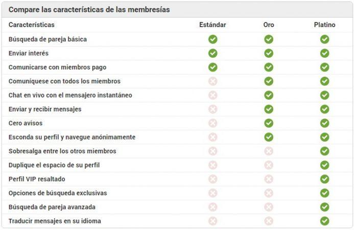 latinamericancupid funciona