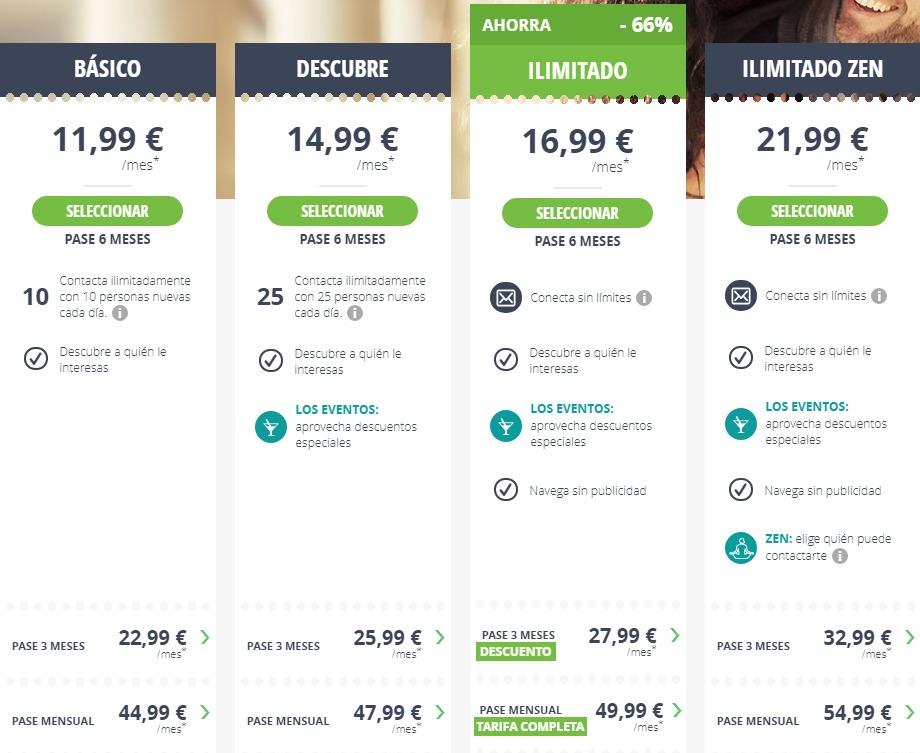meetic precios 2017
